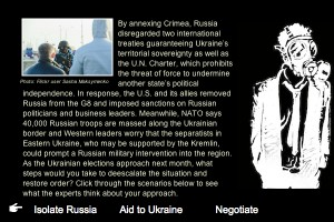 Ukraine: What would you do?
